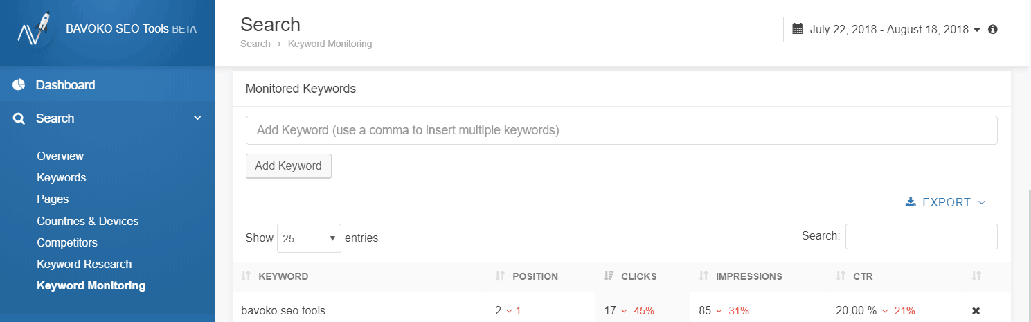 Adding Keywords to SEO Monitoring manually