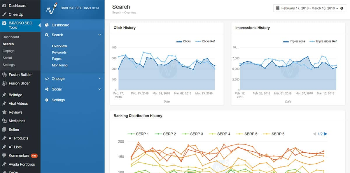 WordPress SEO Plugin - Rankinganalyse Übersicht